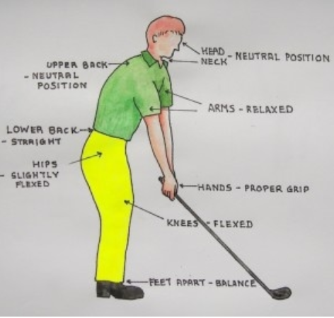 how to hit a golf ball for beginners