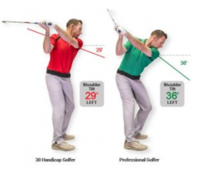 how to improve golf swing